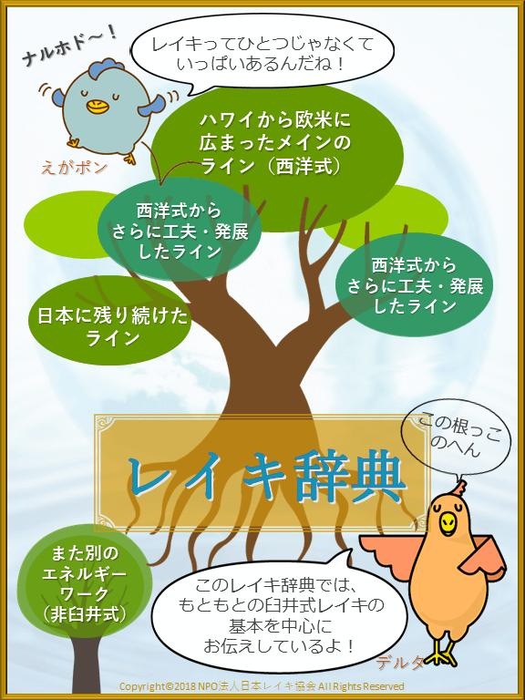 木で例えるさまざまレイキの流派